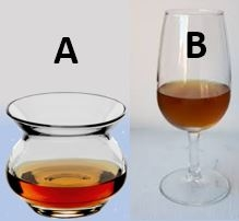 Research Discovers a Primary Cause of Gender Bias in the Spirits Industry