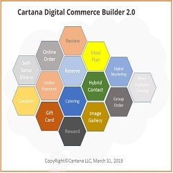 Cartana Releases Free Digital Commerce Builder