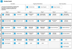 FIOS Insight Delivers Business Architecture Guild® Industry Reference Models in Insight-EA