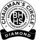 Blumenfeld Group Inc.