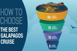 3 Main Tips to Choose the Best Galapagos Expedition