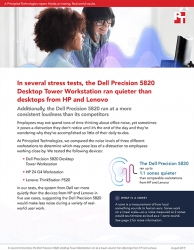 Principled Technologies Shows the Dell Precision 5820 Desktop Tower Workstation Ran Quieter in Stress Tests Than Comparable Devices from HP and Lenovo