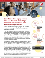 Principled Technologies Releases Study Showing the Consolidation Possible with a Move from Legacy Database Servers to the New Dell EMC PowerEdge R940