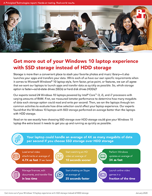 Principled Technologies Finds That 12 Microsoft Windows 10 Laptops with SSD Storage Were Faster at Ten Common Activities Than 12 Laptops with HDD Storage