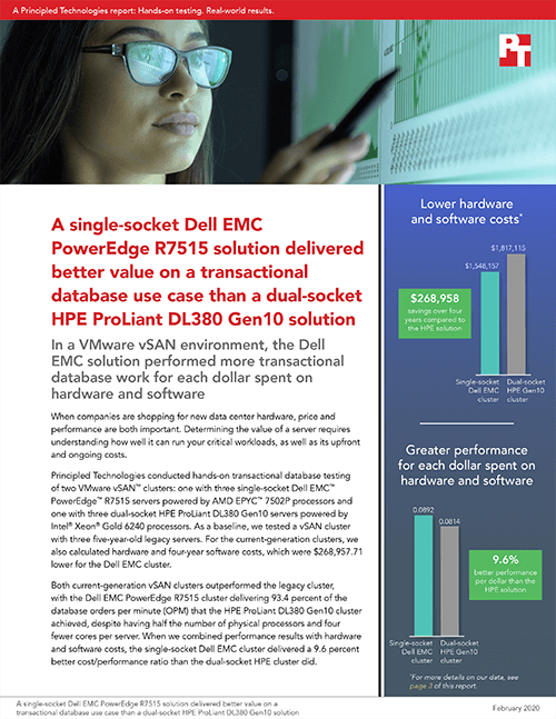 A Single-Socket Dell EMC Server-based vSAN Cluster Provided Better Value Than a Dual-Socket HPE Server-based Cluster in Principled Technologies Database Tests