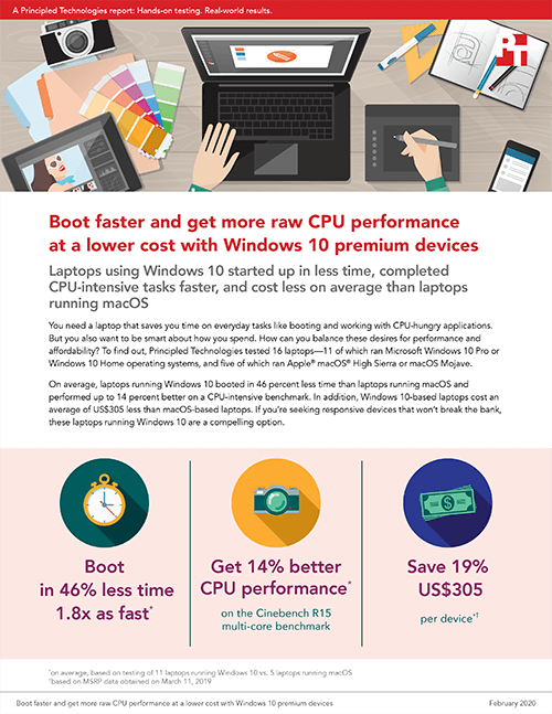 Principled Technologies Report: In Testing on 16 Laptops, Laptops Using Windows 10 Saved Time on Everyday Tasks While Costing Less on Average Than Laptops Running Macos