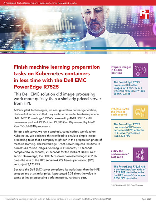 The Dell EMC PowerEdge R7525 Saved Time During Machine Learning Preparation Tasks and Achieved Faster Image Processing Than a HPE ProLiant DL380 Gen10, Studies Find