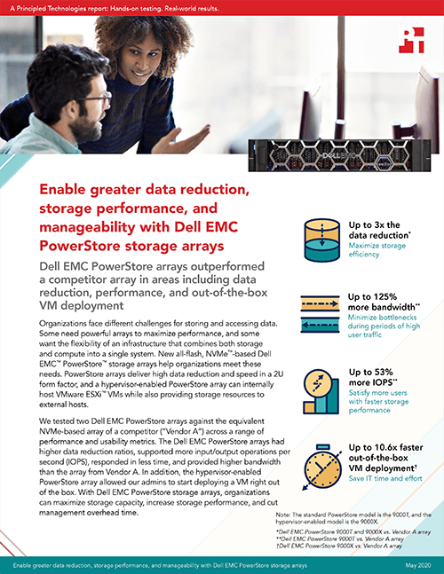 New PT Study Finds That Dell EMC PowerStore Arrays Could Enable Greater Data Reduction, Storage Performance, and Manageability Compared to a Competitor Array