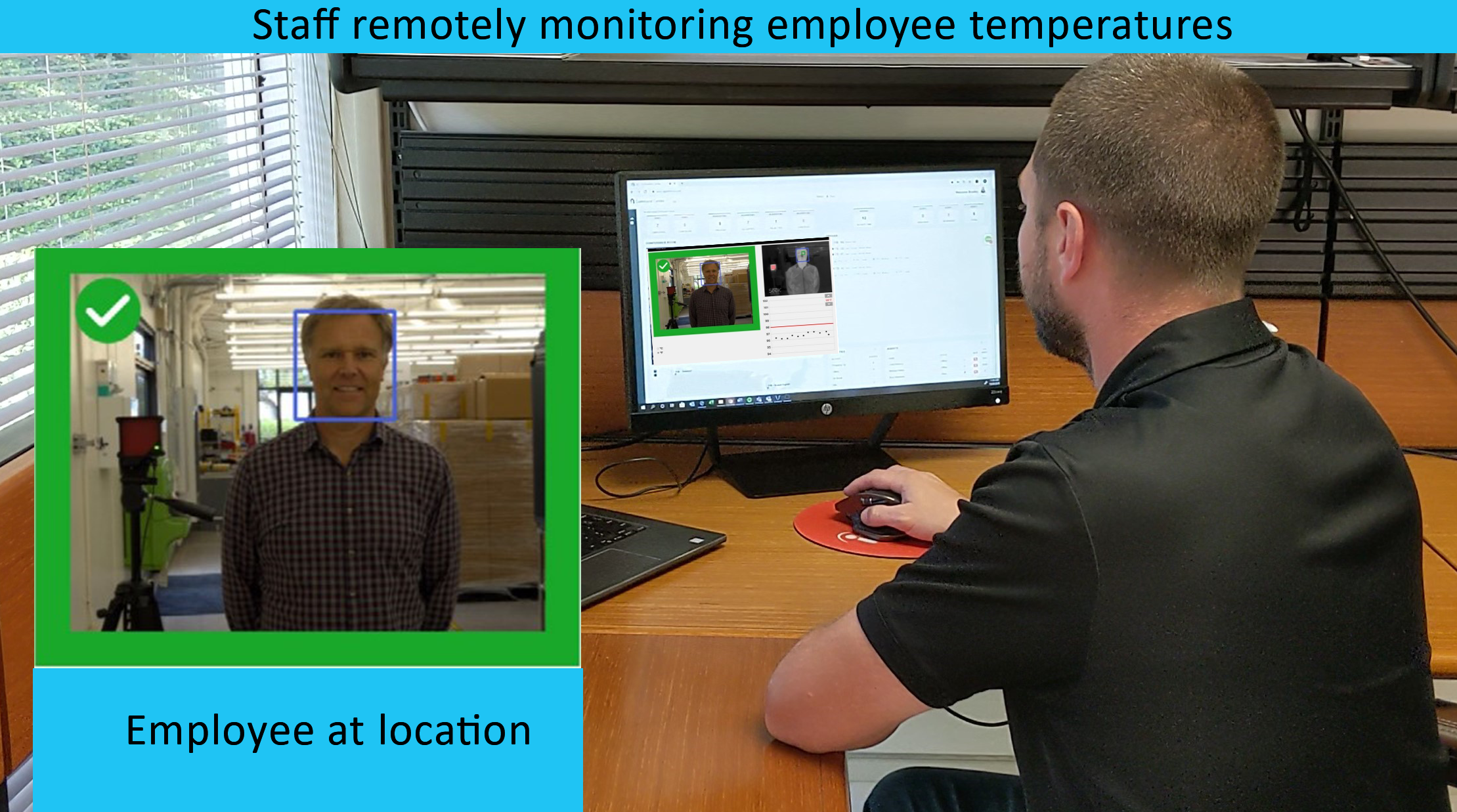 Remote Temperature Scanning Stations Available to Employers