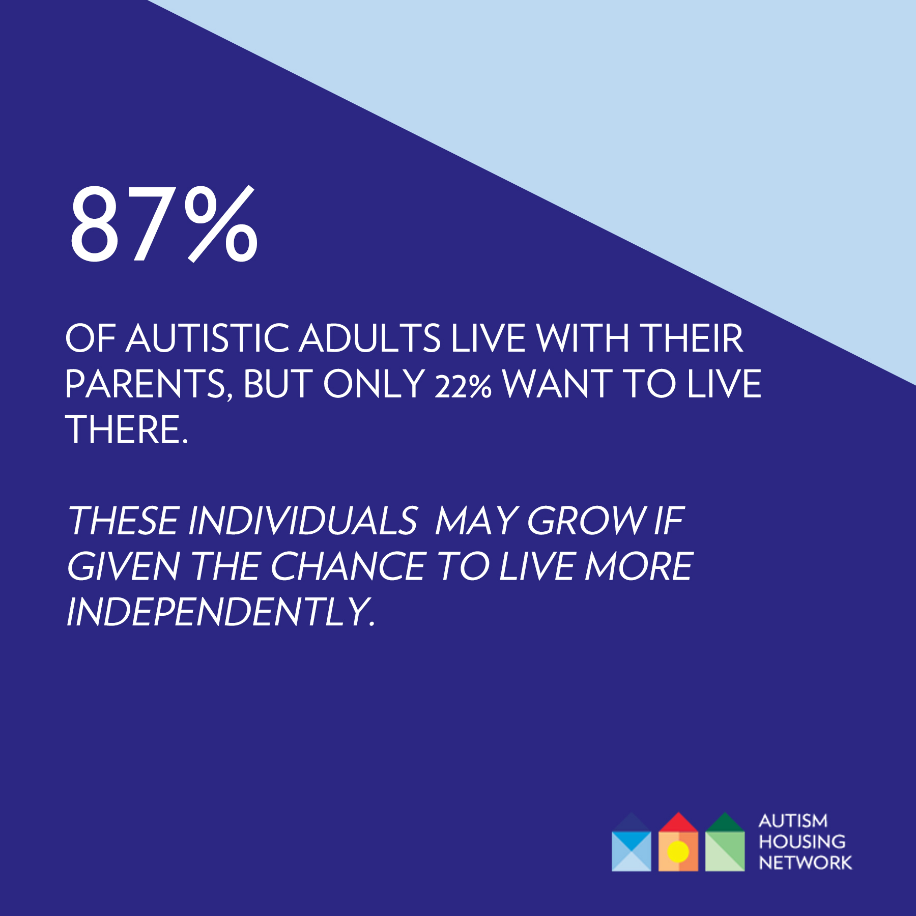 Autism Housing Report Announced Same Day as CDC Announces 2.2% of Adults Are Autistic