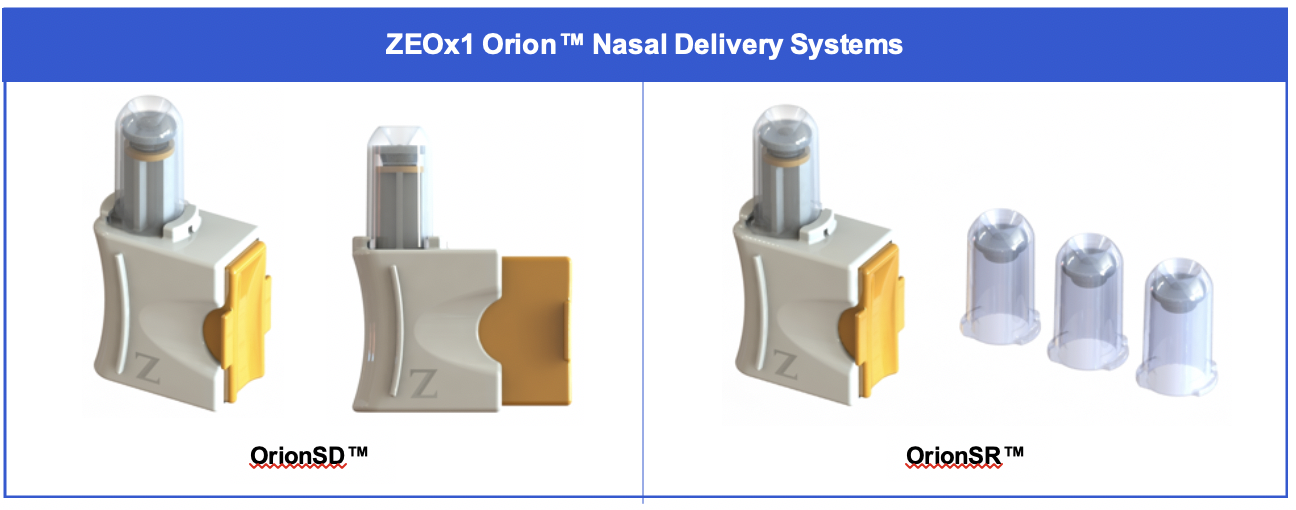 Zeteo Biomedical Introduces ZEOx1 Orion(TM) Nasal Vaccine and Drug Delivery Systems