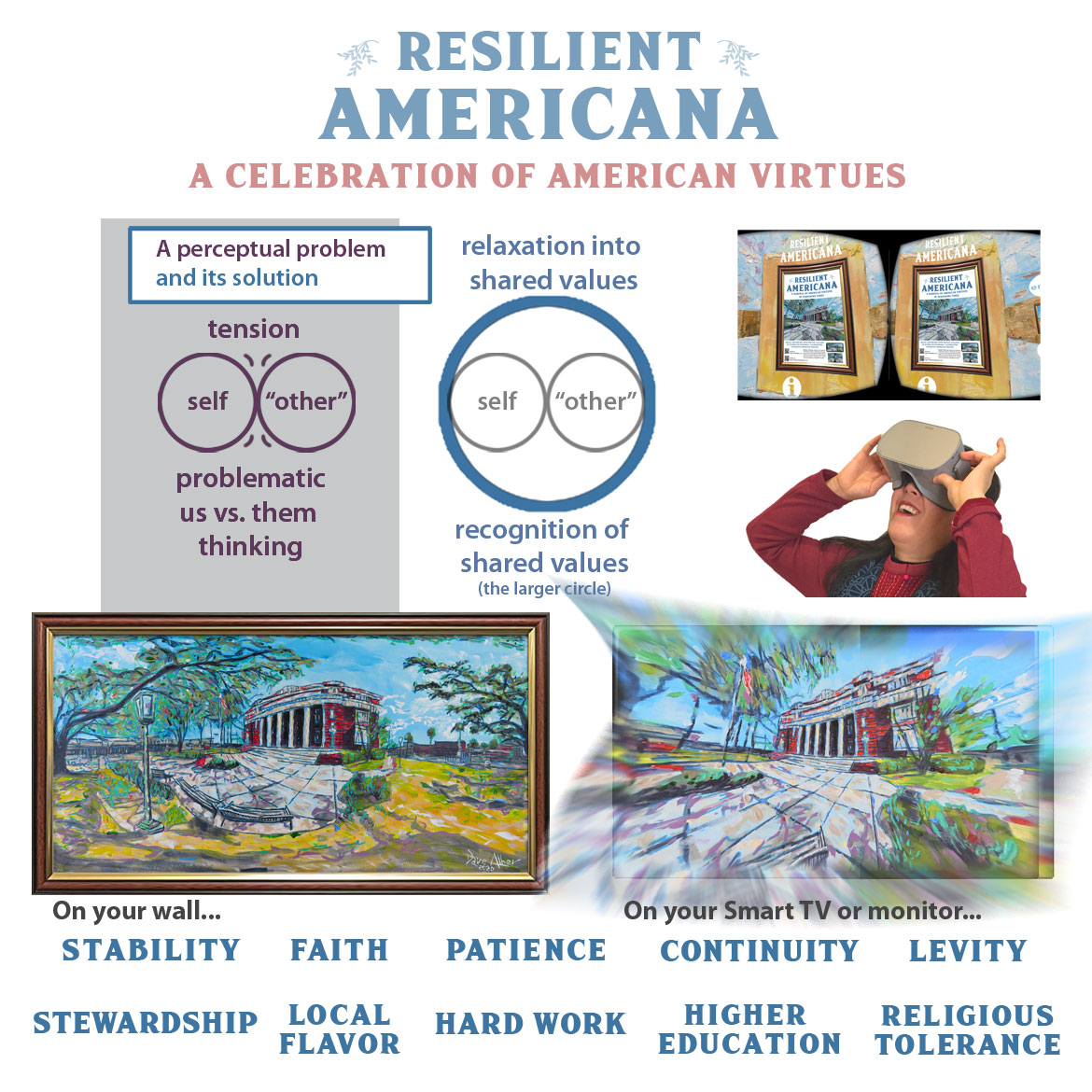 Resilient Americana: Virtual Reality Painting Gallery Focuses on Unity Sustained by Shared Values