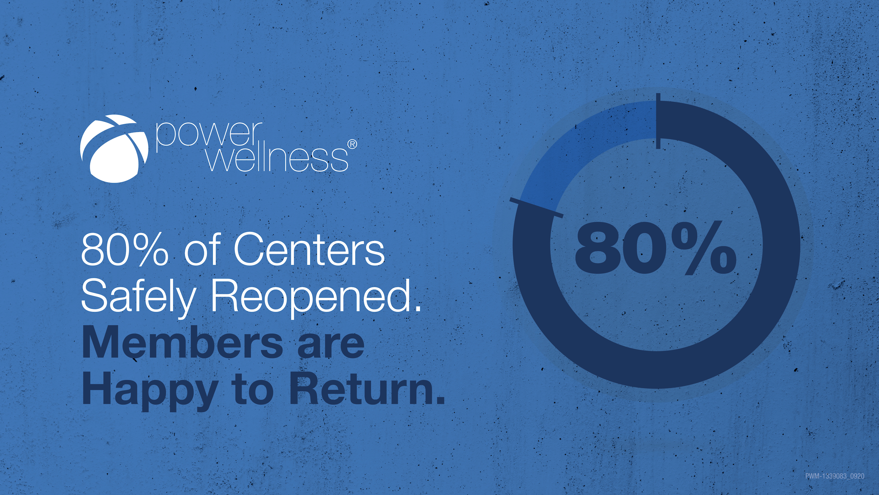 Power Wellness Fitness Centers Safely Reopen 80% of Their Centers