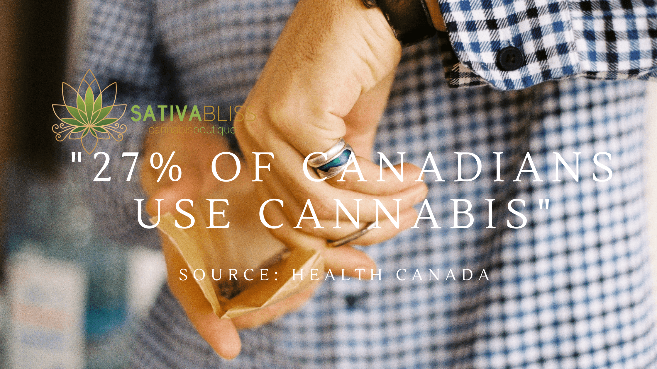 Sativa Bliss Improves Product Selection and Services Using Survey Results on Canadians' Use of Cannabis as Released by Health Canada