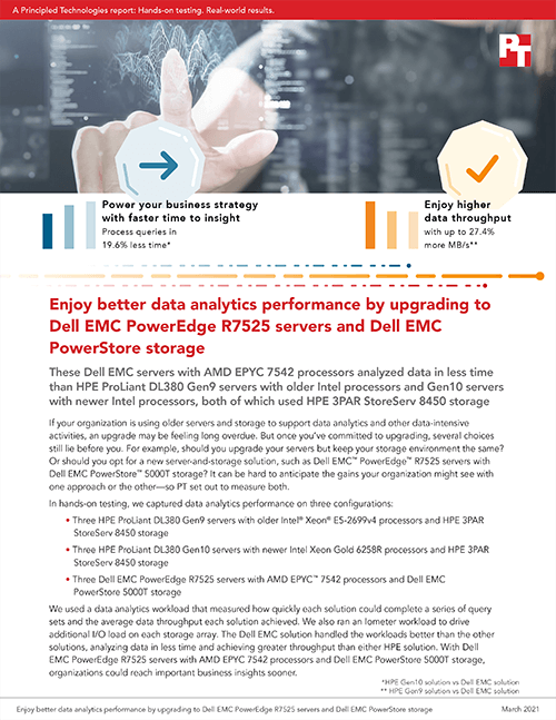 Newer Dell EMC PowerEdge R7525 Servers and PowerStore 5000T Storage Achieved Faster Data Analysis Than Two Solutions from HPE, Principled Technologies Study Says