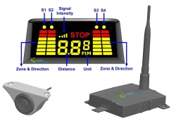 Mobile Awareness Releases Wireless Parking Sensor System for Commercial Trucks with Trailers