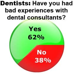 The Tumultuous Relationship Between Dentists and Dental Consultants: The Wealthy Dentist Survey Results