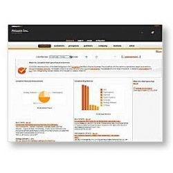Attaain Inc. Launches AttaainCI Competitive Intelligence Software as a Service.