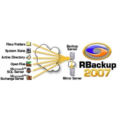 Remote Backup Systems, Inc. Releases Next-Generation of Commercial Grade Online Backup Software