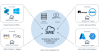 Storage Made Easy Announces SMBStream™, a New Product That Offers Secure, Accelerated Access to SMB Shares Over the Internet