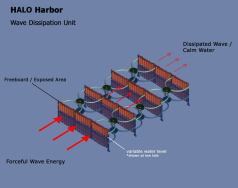 HALO® Wave Attenuators for Harbor / Marina protection from waves & wakes