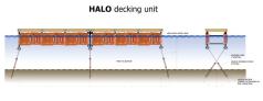 HALO® Decking unit for marina construction
