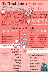 The United States of Afternoon Tea (infographic report)