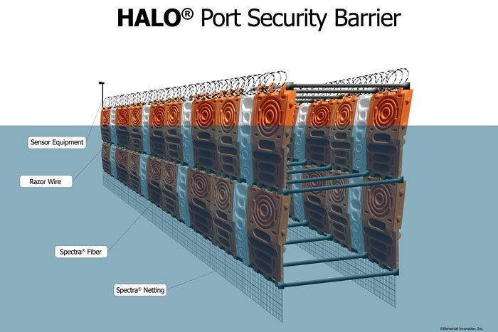 HALO® Port Security Barriers for Terrorism / Homeland Security efforts